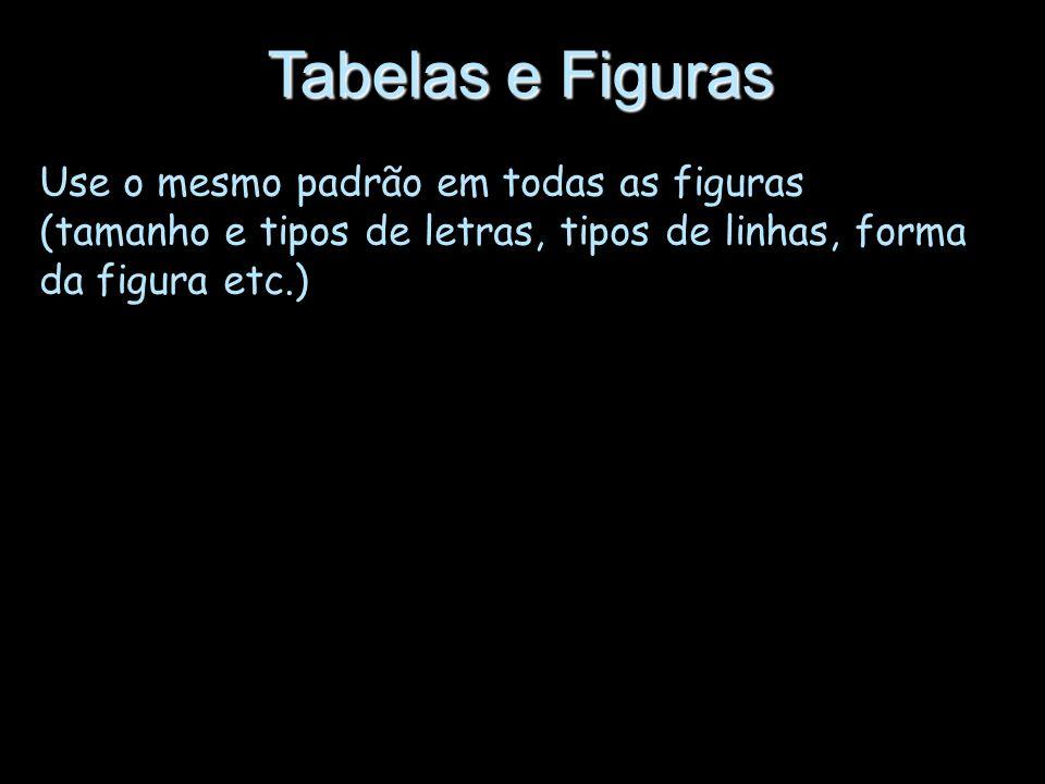 Tabelas e Figuras Use o mesmo padrão em todas as figuras (tamanho e tipos de letras, tipos de linhas, forma da figura etc.)