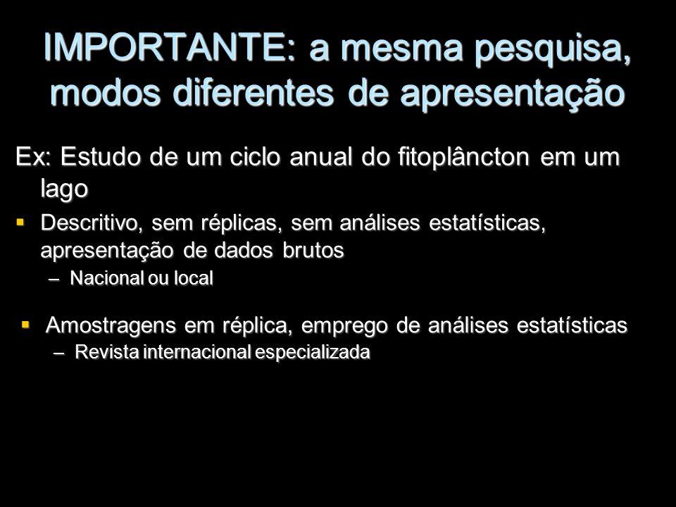 IMPORTANTE: a mesma pesquisa, modos diferentes de apresentação