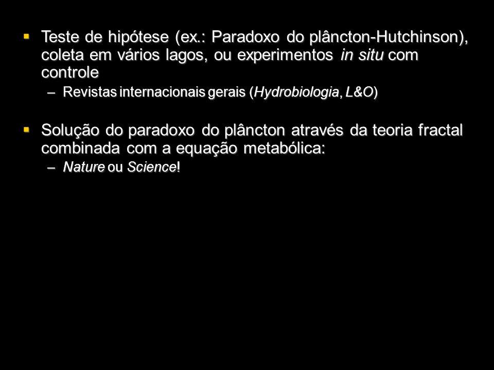 Teste de hipótese (ex.: Paradoxo do plâncton-Hutchinson), coleta em vários lagos, ou experimentos in situ com controle