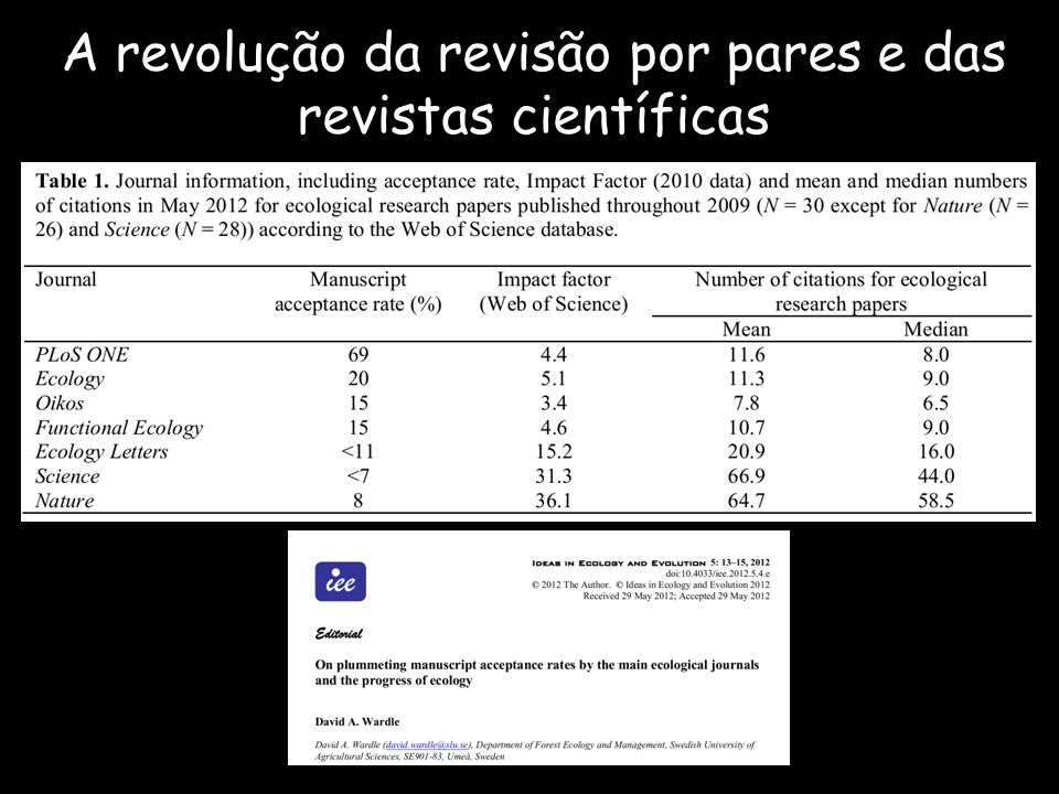 A revolução da revisão por pares e das revistas científicas
