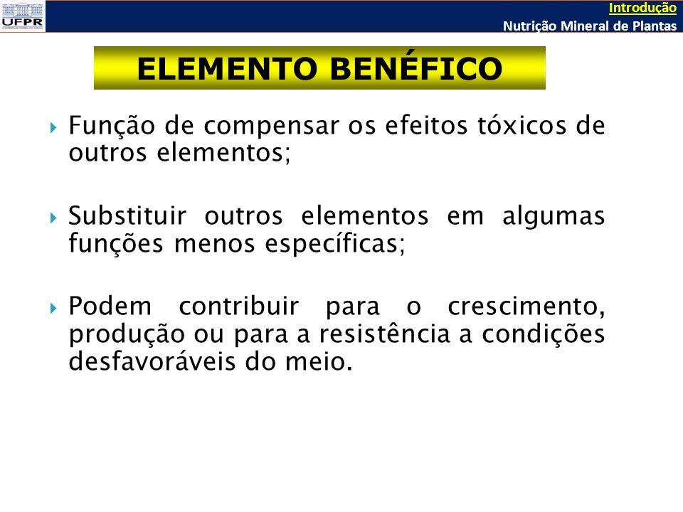 Introdução Nutrição Mineral de Plantas. ELEMENTO BENÉFICO. Função de compensar os efeitos tóxicos de outros elementos;