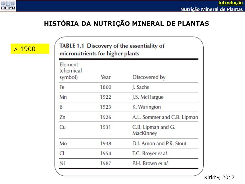 HISTÓRIA DA NUTRIÇÃO MINERAL DE PLANTAS