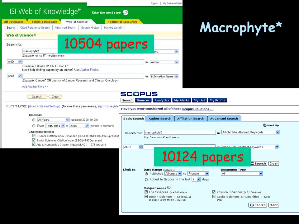 Macrophyte* 10504 papers 10124 papers