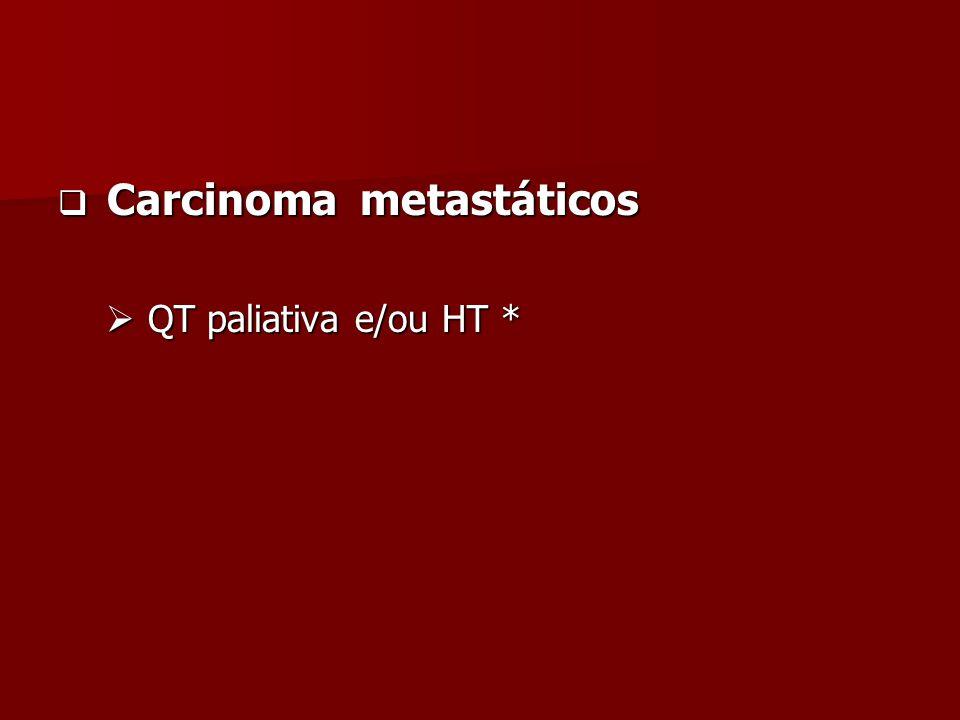Carcinoma metastáticos