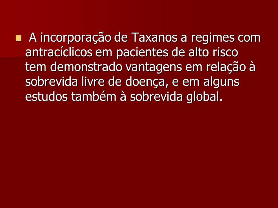 A incorporação de Taxanos a regimes com antracíclicos em pacientes de alto risco tem demonstrado vantagens em relação à sobrevida livre de doença, e em alguns estudos também à sobrevida global.