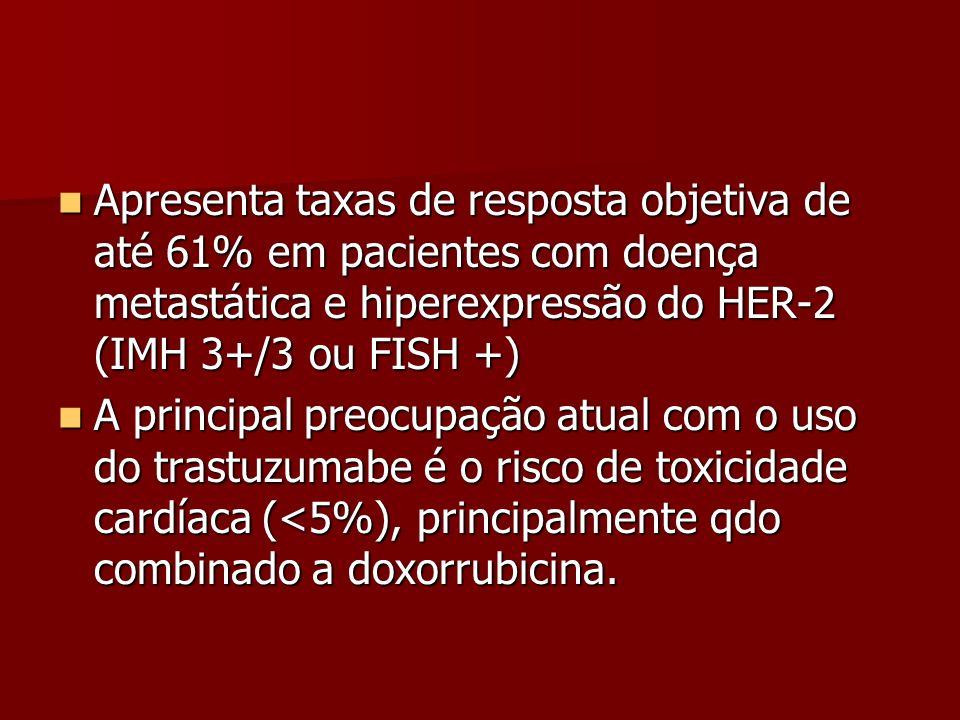 Apresenta taxas de resposta objetiva de até 61% em pacientes com doença metastática e hiperexpressão do HER-2 (IMH 3+/3 ou FISH +)