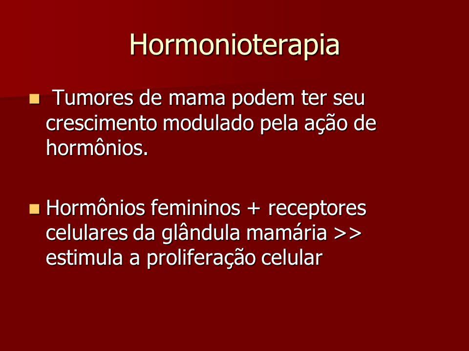Hormonioterapia Tumores de mama podem ter seu crescimento modulado pela ação de hormônios.