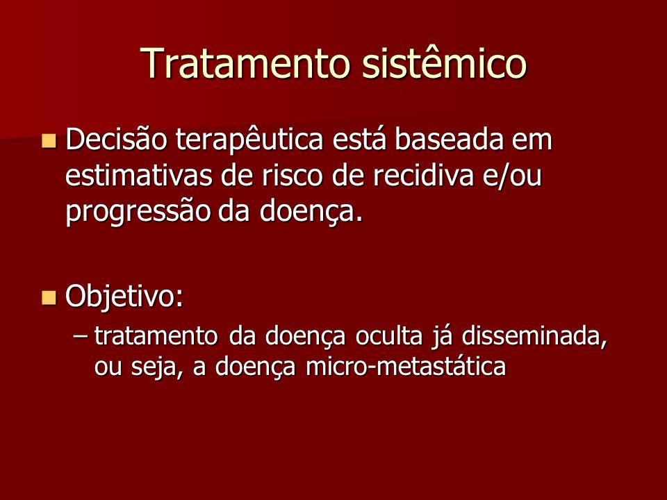 Tratamento sistêmico Decisão terapêutica está baseada em estimativas de risco de recidiva e/ou progressão da doença.