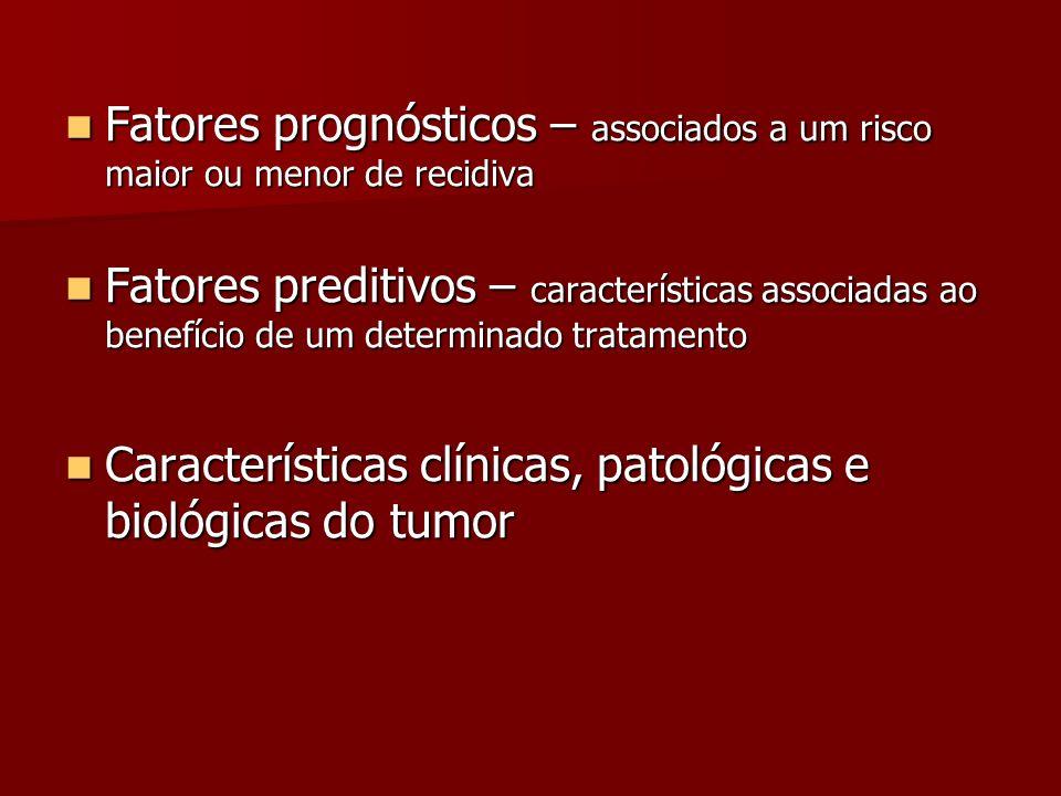 Fatores prognósticos – associados a um risco maior ou menor de recidiva