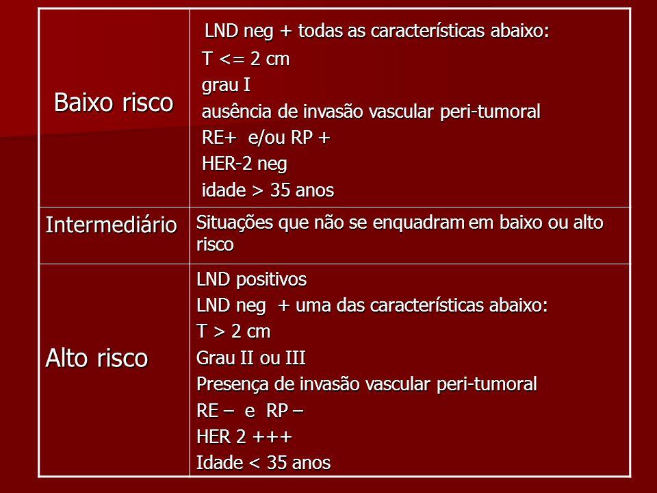 LND neg + todas as características abaixo: