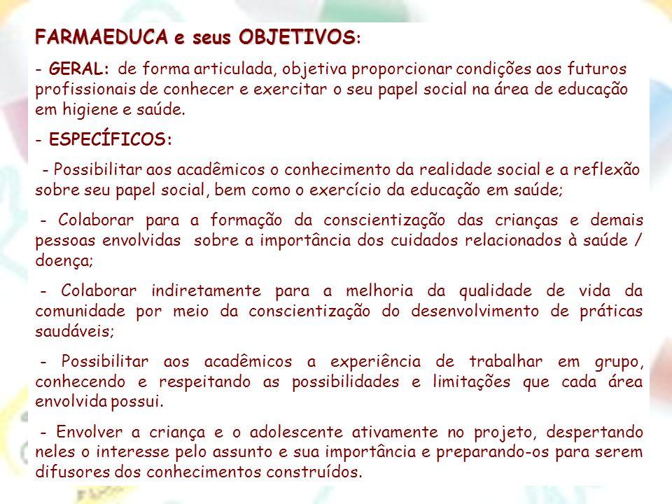 FARMAEDUCA e seus OBJETIVOS: