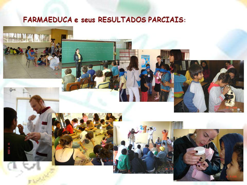 FARMAEDUCA e seus RESULTADOS PARCIAIS: