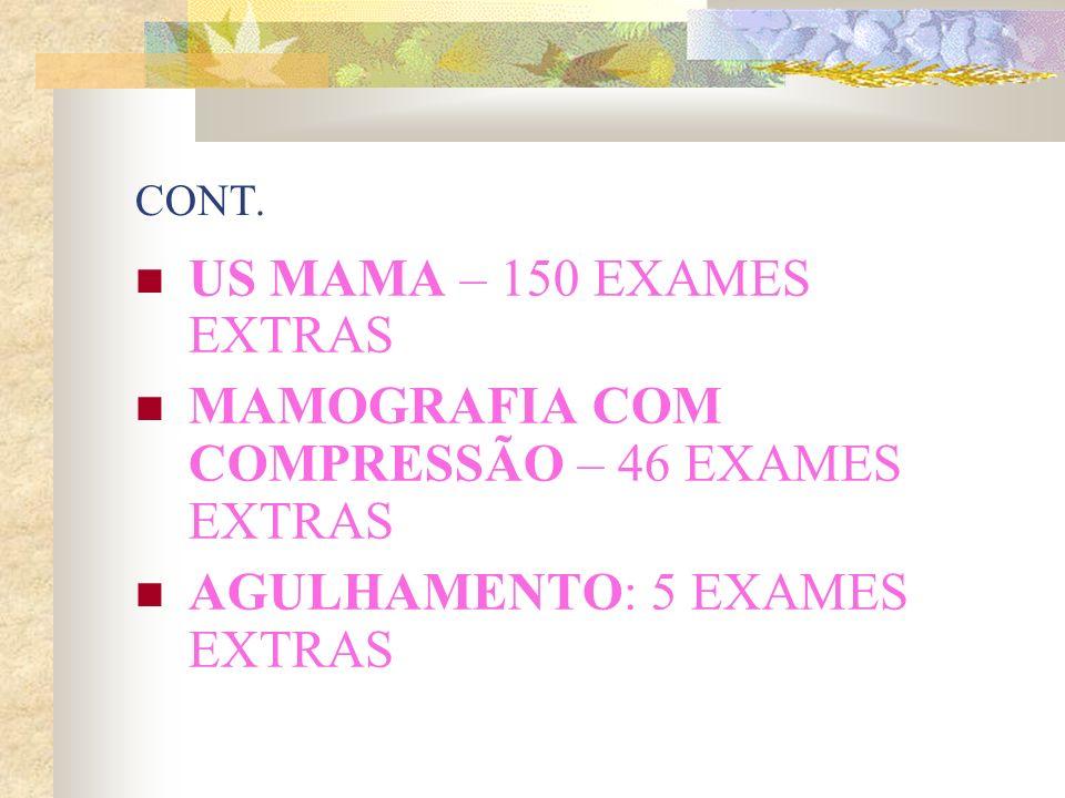 MAMOGRAFIA COM COMPRESSÃO – 46 EXAMES EXTRAS