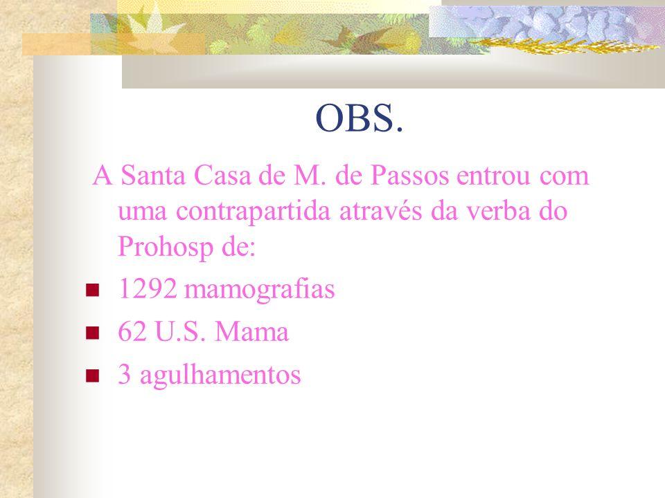OBS. A Santa Casa de M. de Passos entrou com uma contrapartida através da verba do Prohosp de: 1292 mamografias.