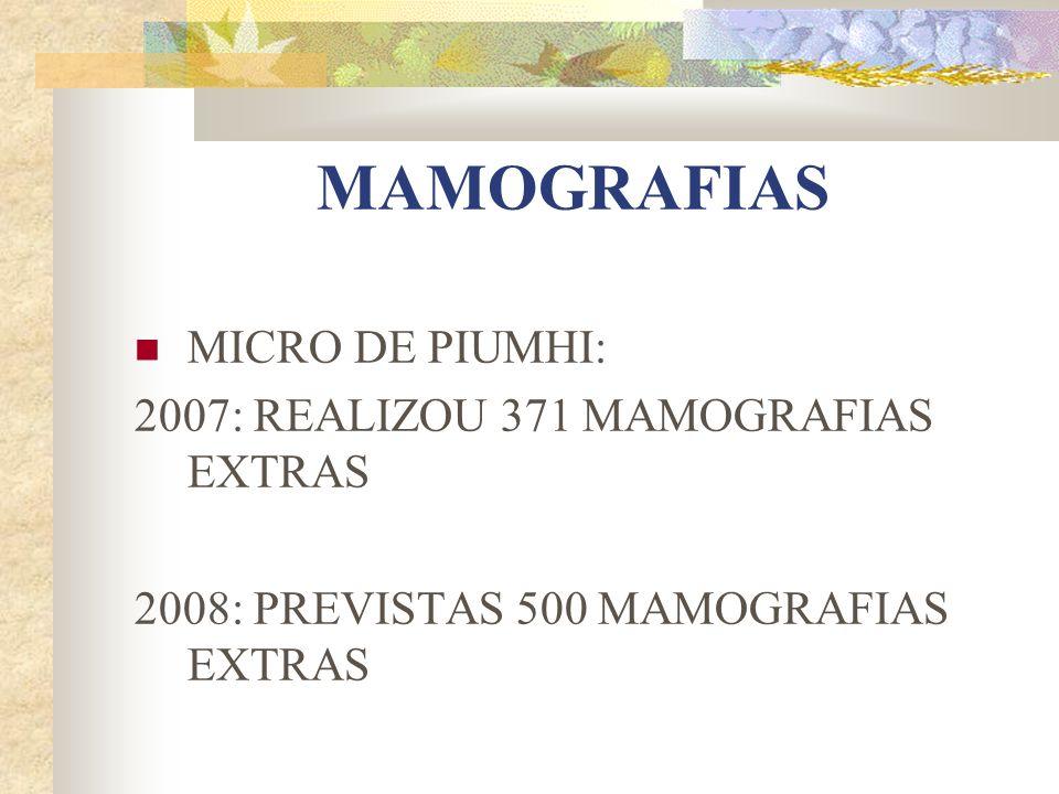 MAMOGRAFIAS MICRO DE PIUMHI: 2007: REALIZOU 371 MAMOGRAFIAS EXTRAS