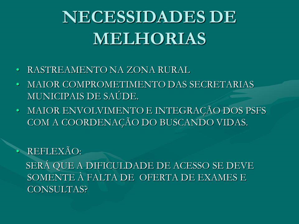 NECESSIDADES DE MELHORIAS