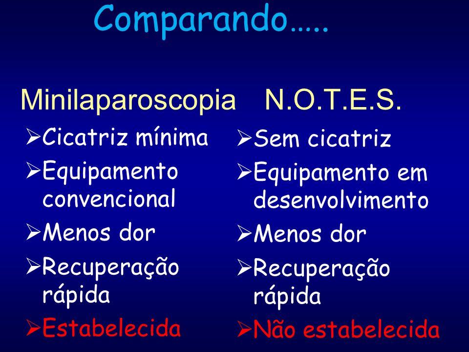 Comparando….. Minilaparoscopia N.O.T.E.S.