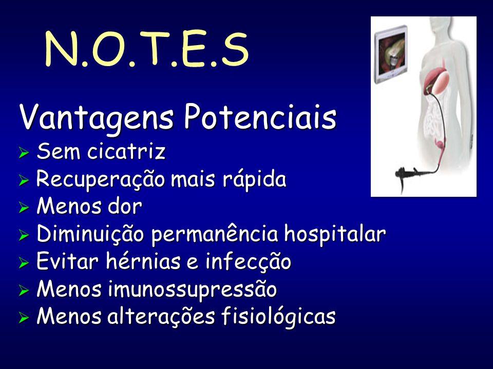 N.O.T.E.S Vantagens Potenciais Sem cicatriz Recuperação mais rápida