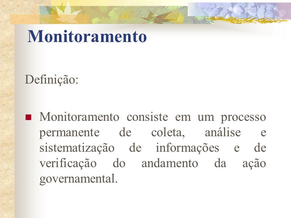 Monitoramento Definição: