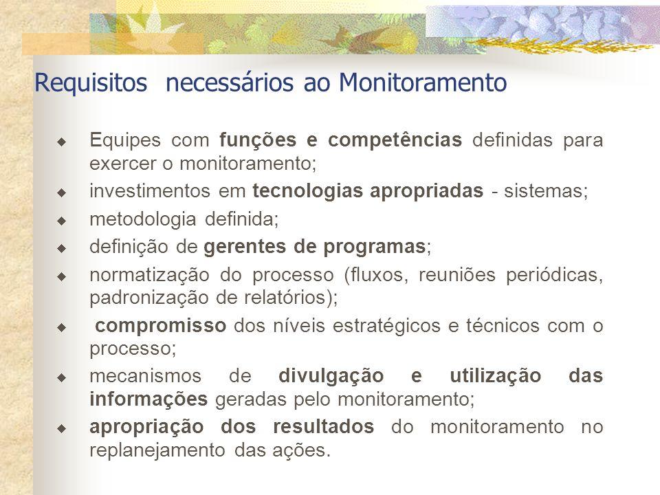 Requisitos necessários ao Monitoramento