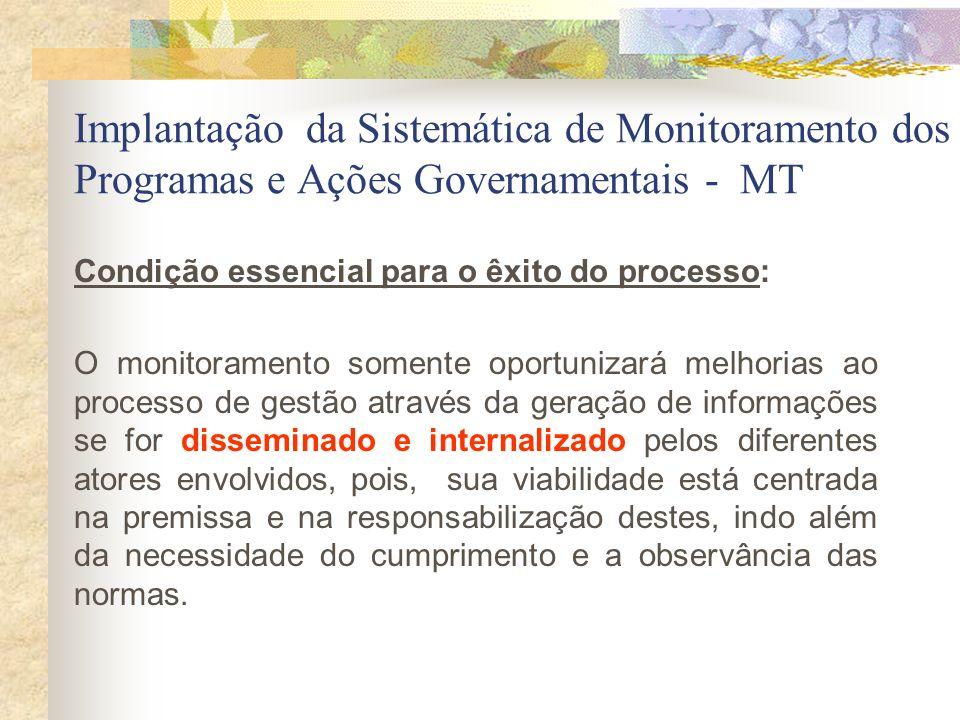 Implantação da Sistemática de Monitoramento dos Programas e Ações Governamentais - MT