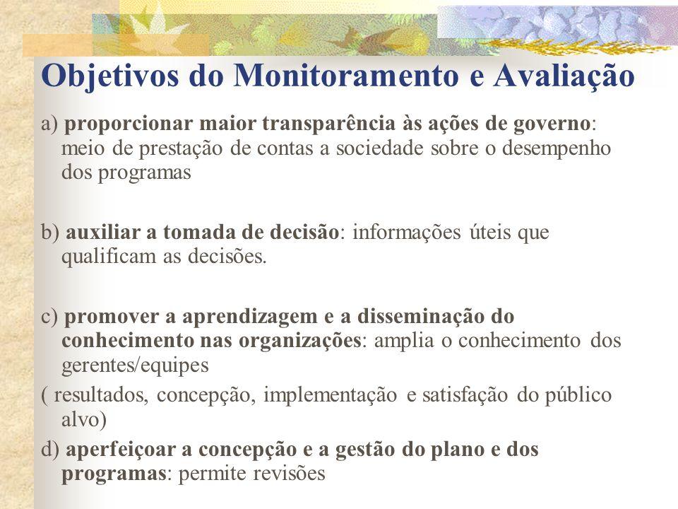 Objetivos do Monitoramento e Avaliação