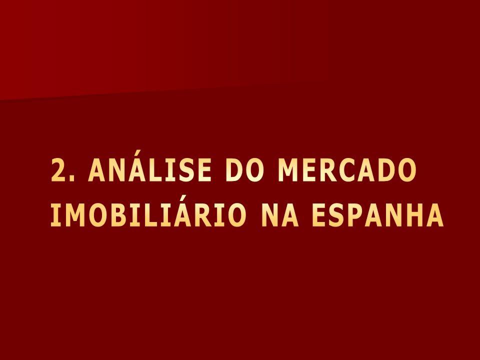 2. ANÁLISE DO MERCADO IMOBILIÁRIO NA ESPANHA