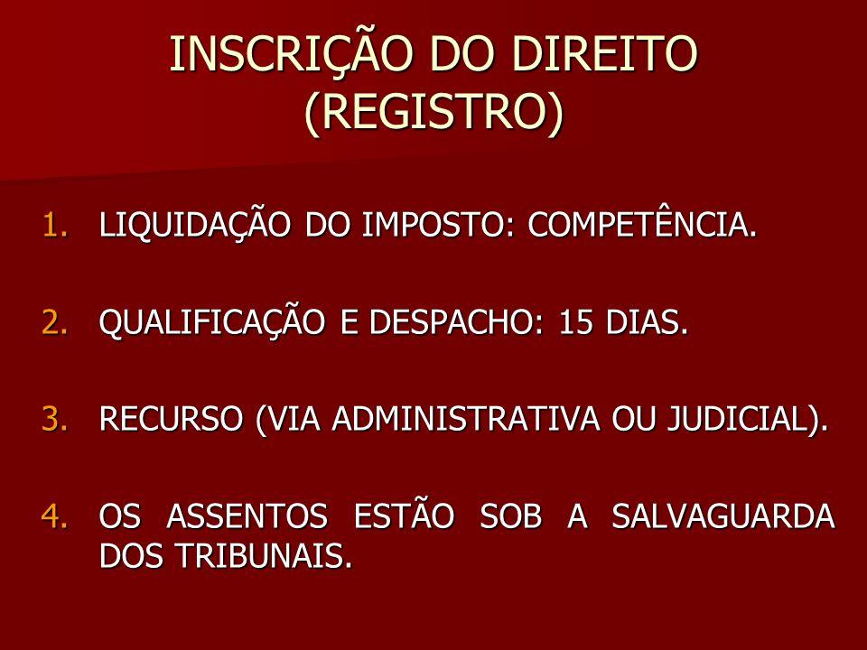 INSCRIÇÃO DO DIREITO (REGISTRO)
