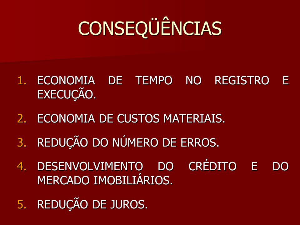 CONSEQÜÊNCIAS ECONOMIA DE TEMPO NO REGISTRO E EXECUÇÃO.