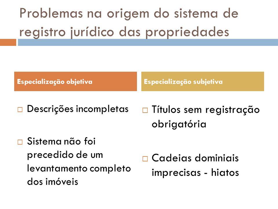 Problemas na origem do sistema de registro jurídico das propriedades