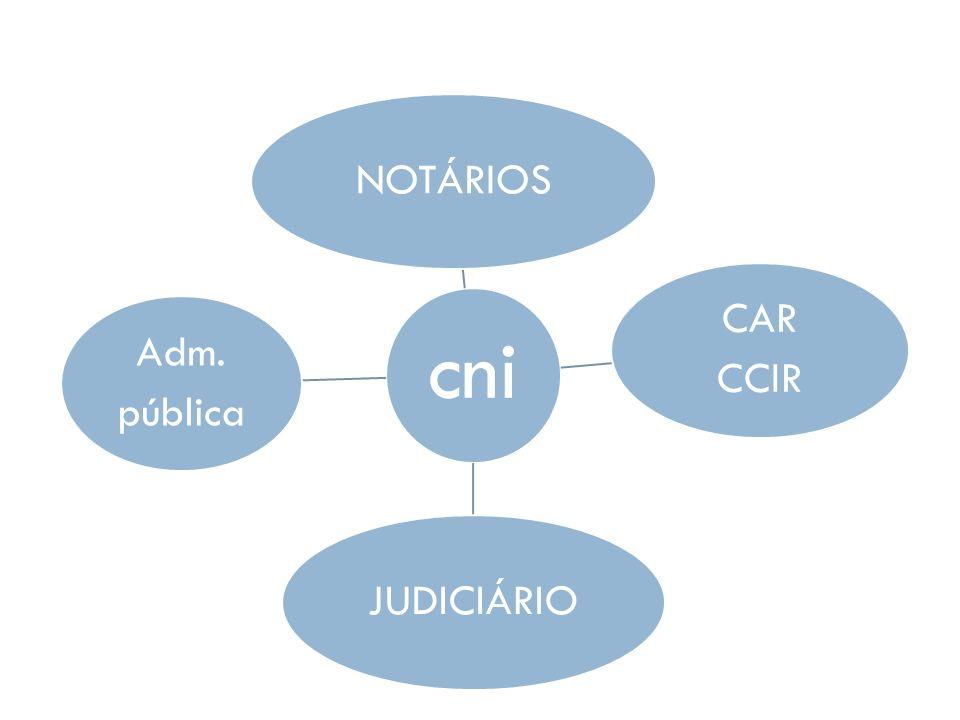 cni NOTÁRIOS CCIR CAR JUDICIÁRIO pública Adm.