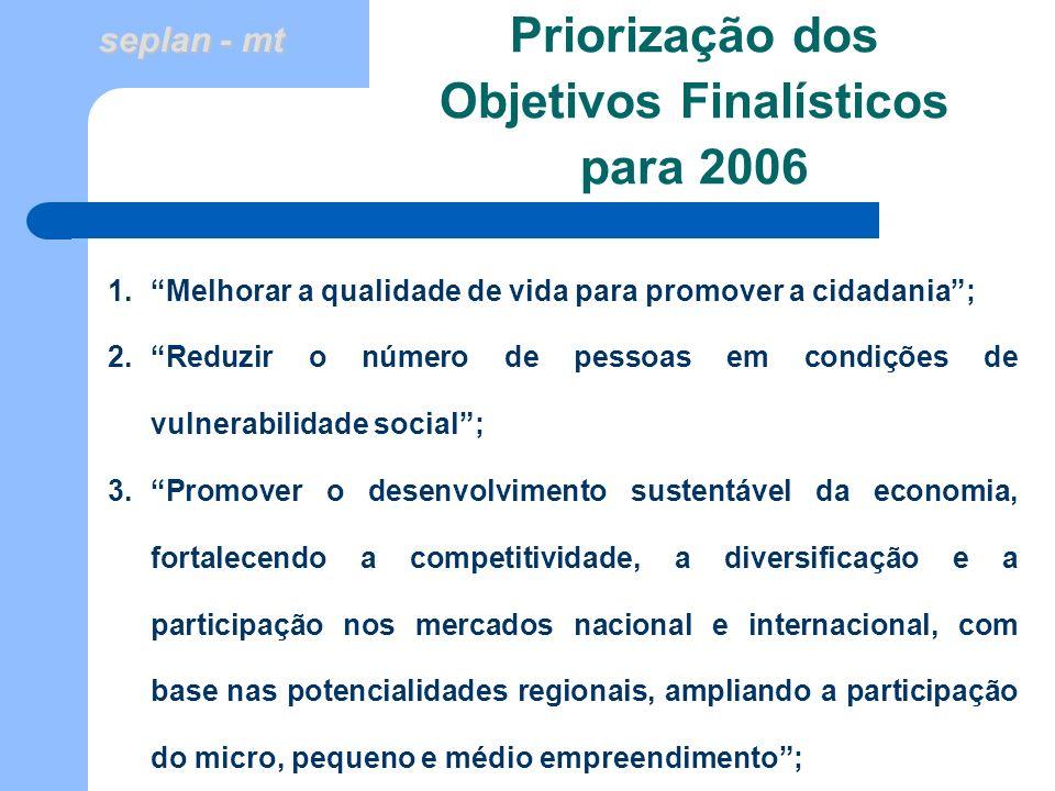 Priorização dos Objetivos Finalísticos para 2006