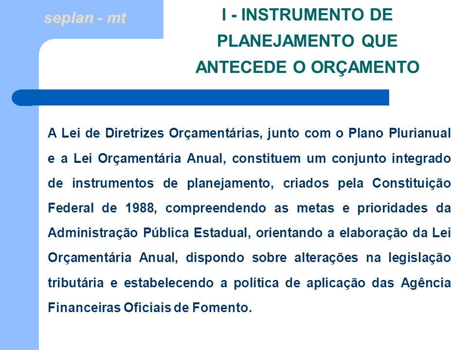 I - INSTRUMENTO DE PLANEJAMENTO QUE ANTECEDE O ORÇAMENTO