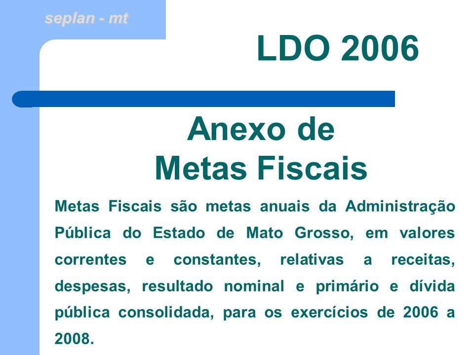 LDO 2006 Anexo de Metas Fiscais