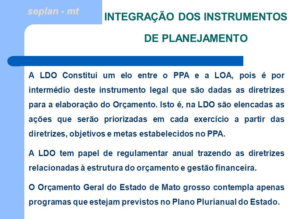 INTEGRAÇÃO DOS INSTRUMENTOS DE PLANEJAMENTO