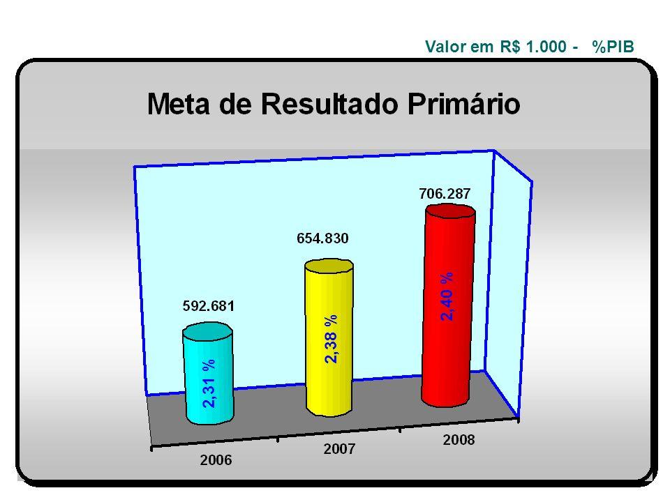 OBJETIVO ESTRATÉGICO 02 REDUZIR O NÚMERO DE PESSOAS EM CONDIÇÕES DE VULNERABILIDADE SOCIAL .