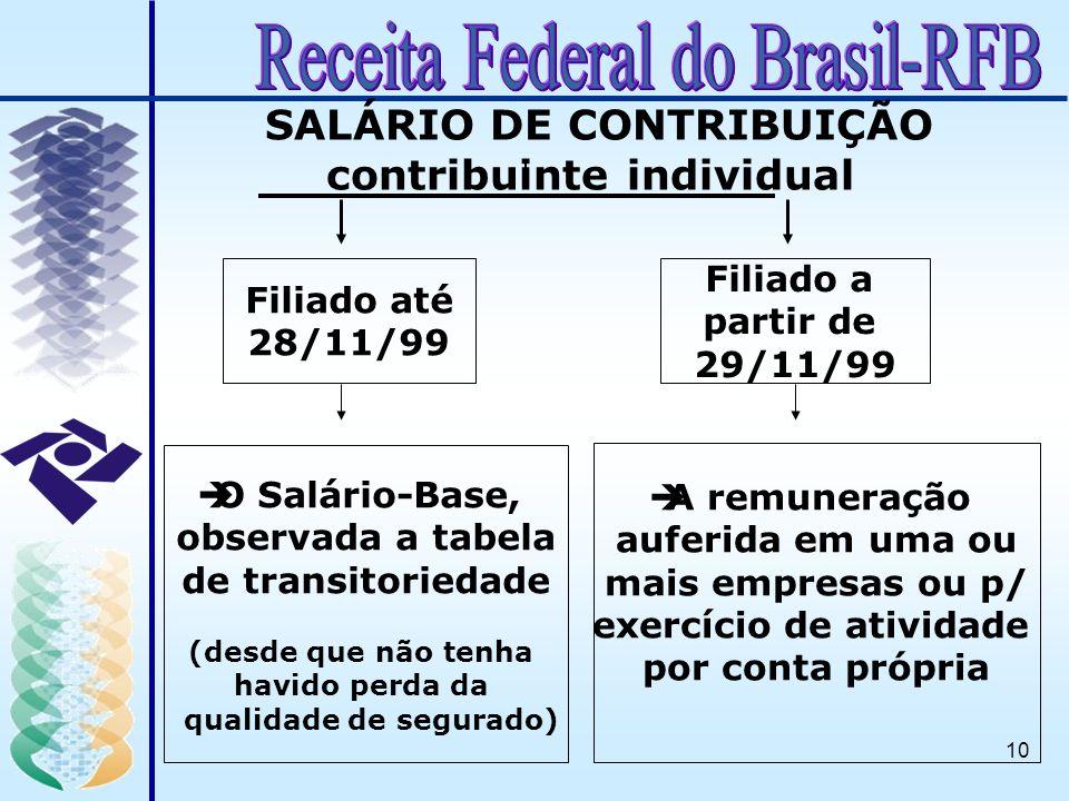 SALÁRIO DE CONTRIBUIÇÃO contribuinte individual