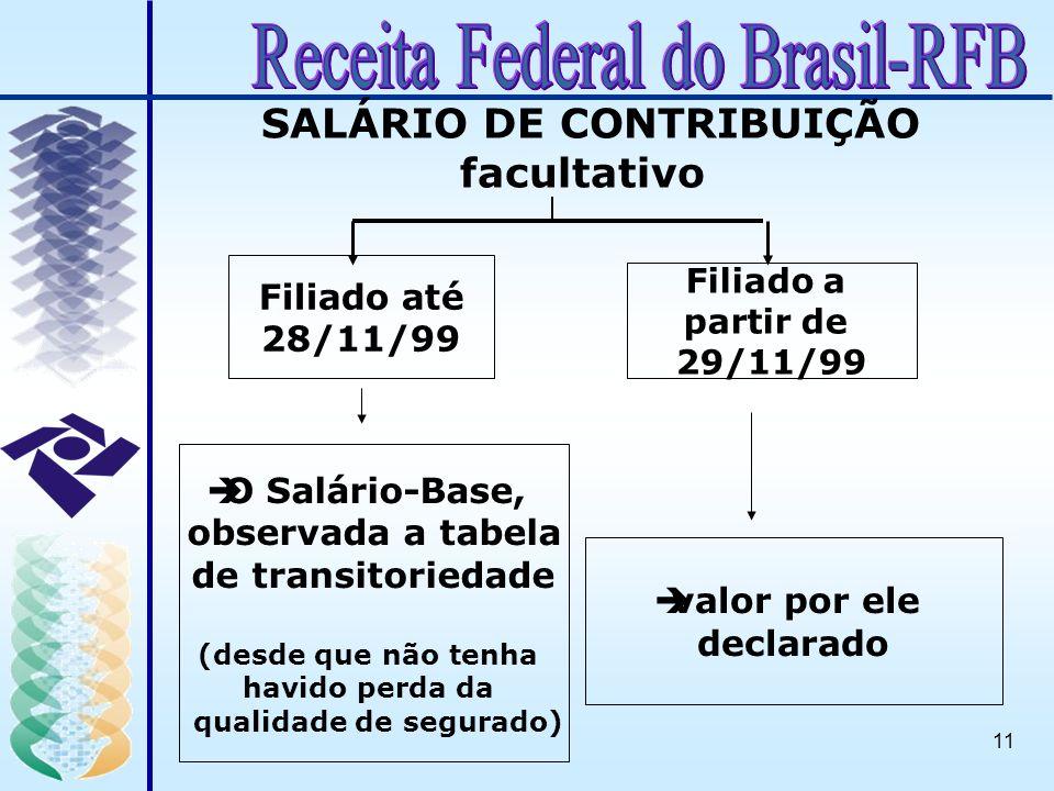 SALÁRIO DE CONTRIBUIÇÃO qualidade de segurado)