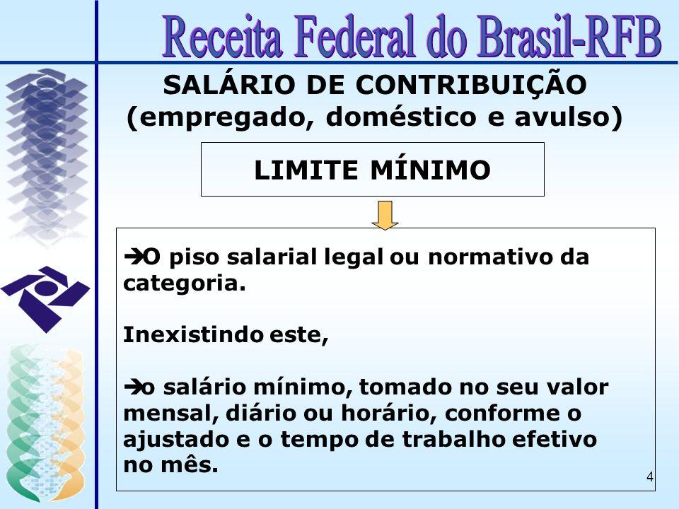 SALÁRIO DE CONTRIBUIÇÃO (empregado, doméstico e avulso)