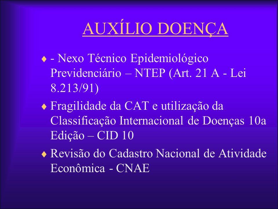 AUXÍLIO DOENÇA - Nexo Técnico Epidemiológico Previdenciário – NTEP (Art. 21 A - Lei 8.213/91)