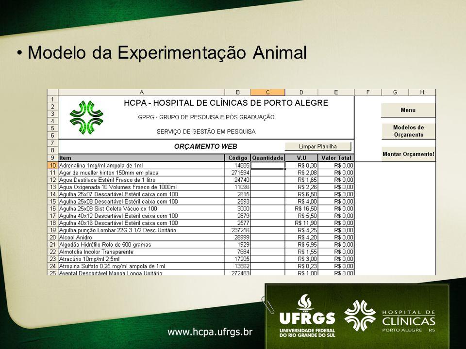 • Modelo da Experimentação Animal