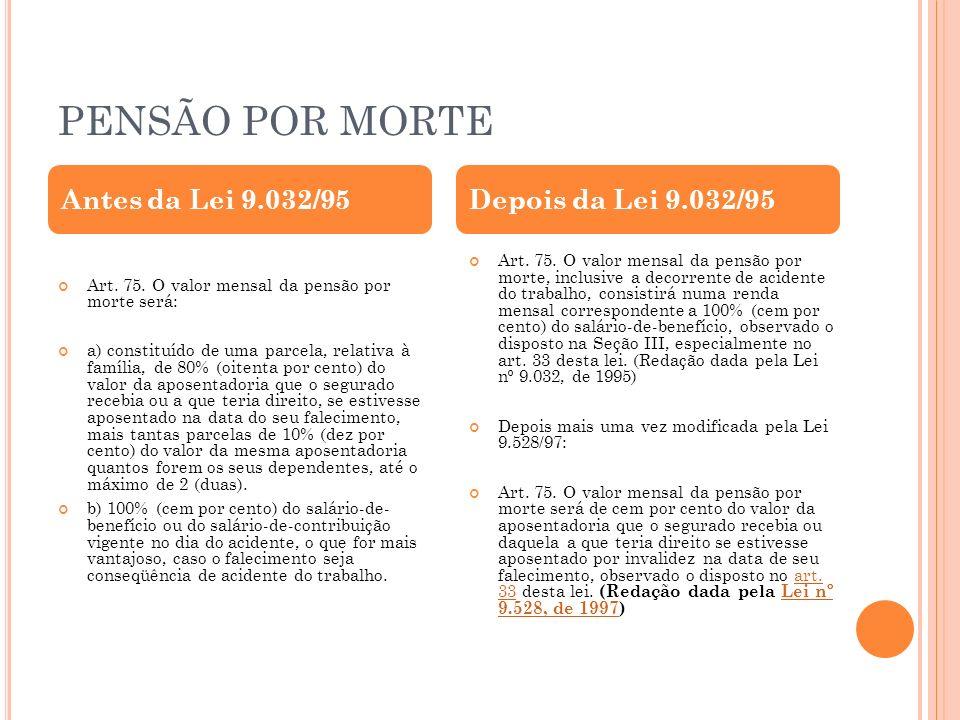 PENSÃO POR MORTE Antes da Lei 9.032/95 Depois da Lei 9.032/95