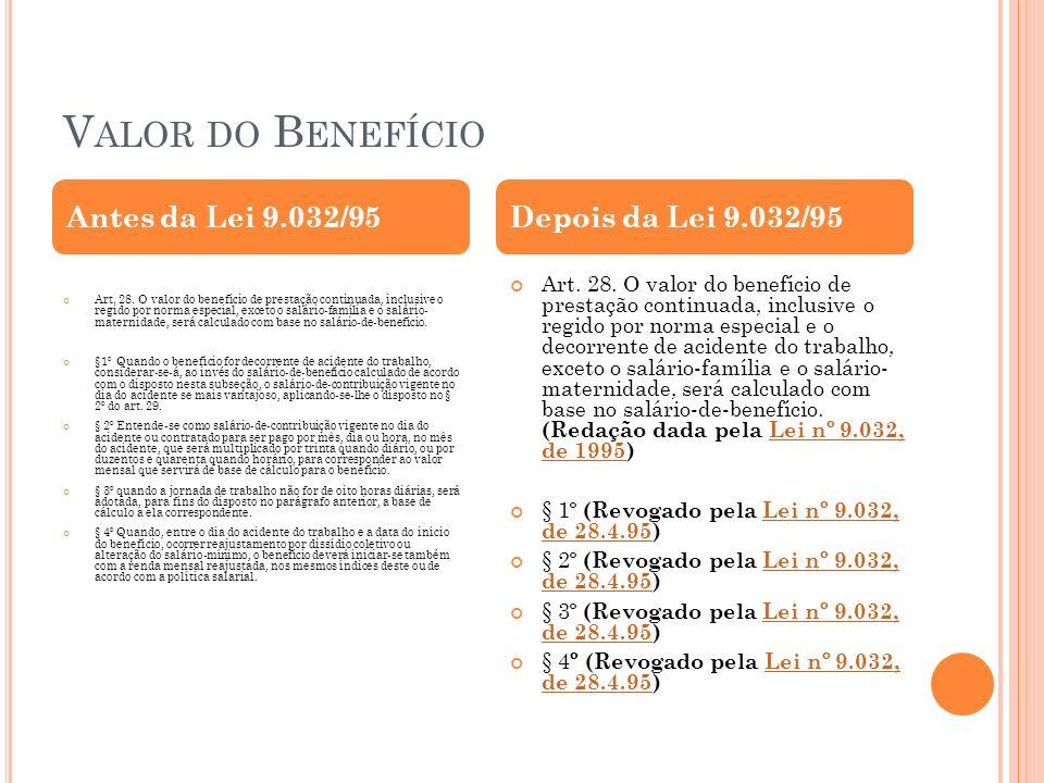 Valor do Benefício Antes da Lei 9.032/95 Depois da Lei 9.032/95