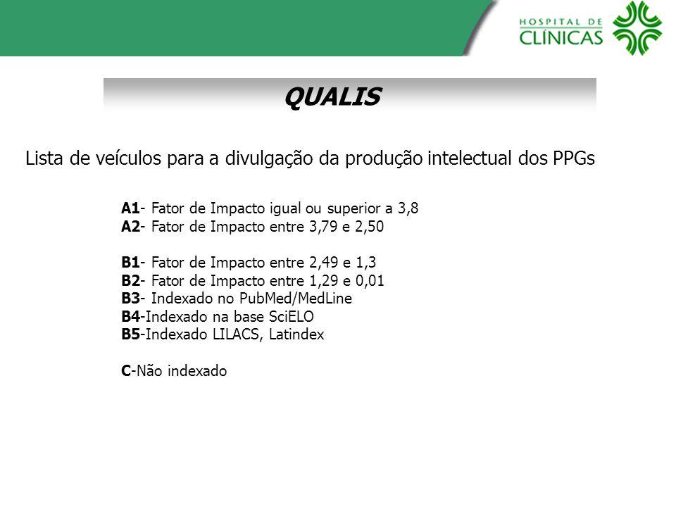 QUALIS Lista de veículos para a divulgação da produção intelectual dos PPGs. A1- Fator de Impacto igual ou superior a 3,8.