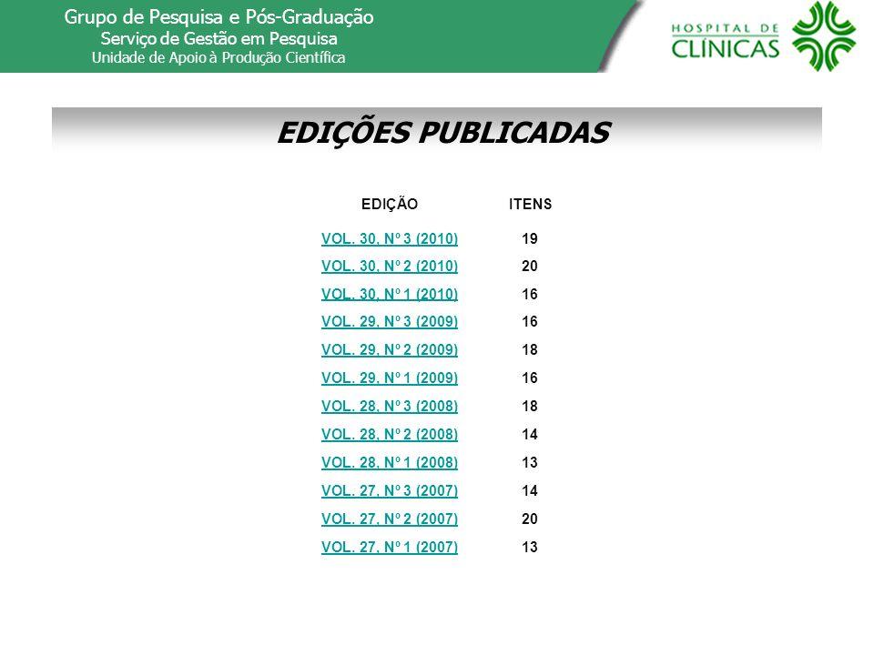 EDIÇÕES PUBLICADAS Grupo de Pesquisa e Pós-Graduação