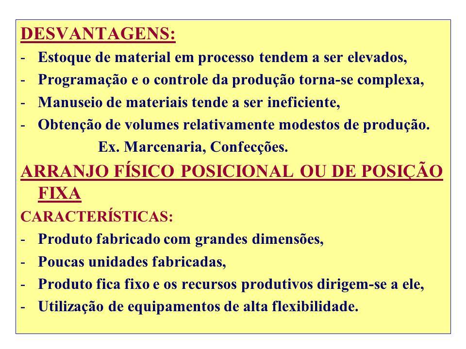 ARRANJO FÍSICO POSICIONAL OU DE POSIÇÃO FIXA