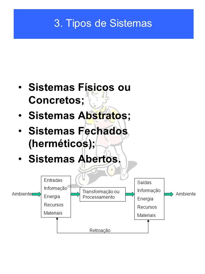 Sistemas Físicos ou Concretos; Sistemas Abstratos;