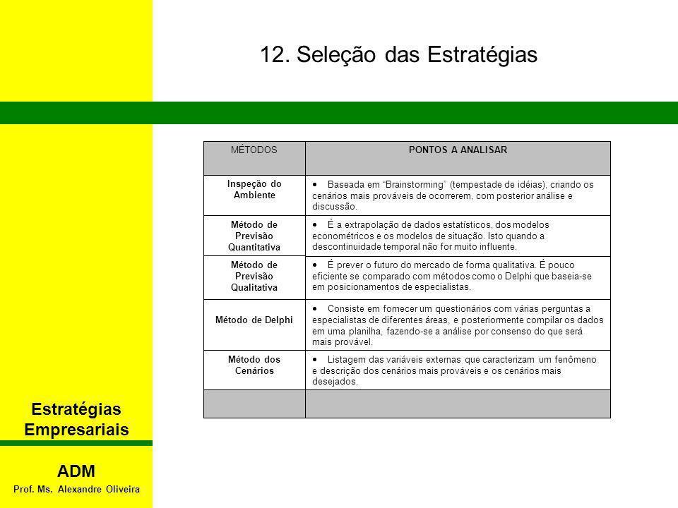 Método de Previsão Qualitativa Método de Previsão Quantitativa