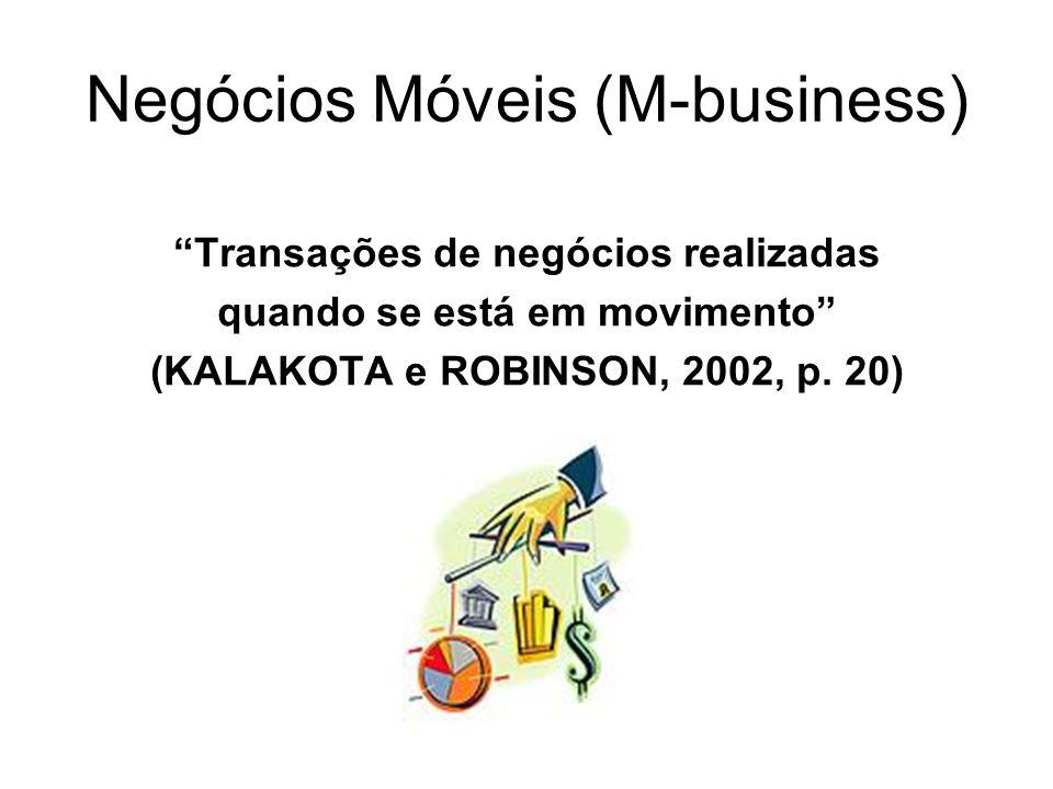 Negócios Móveis (M-business)
