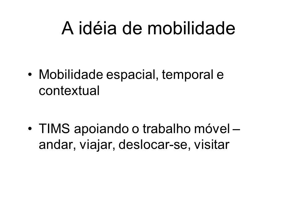 A idéia de mobilidade Mobilidade espacial, temporal e contextual